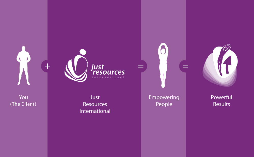 Just-Resources-International-process